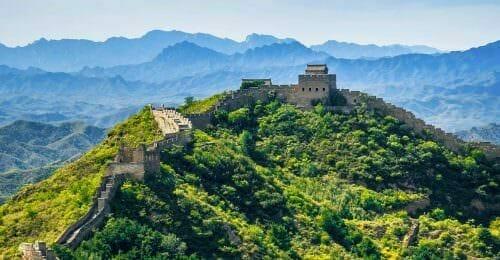 Backpackkit China backpacking 8 cities